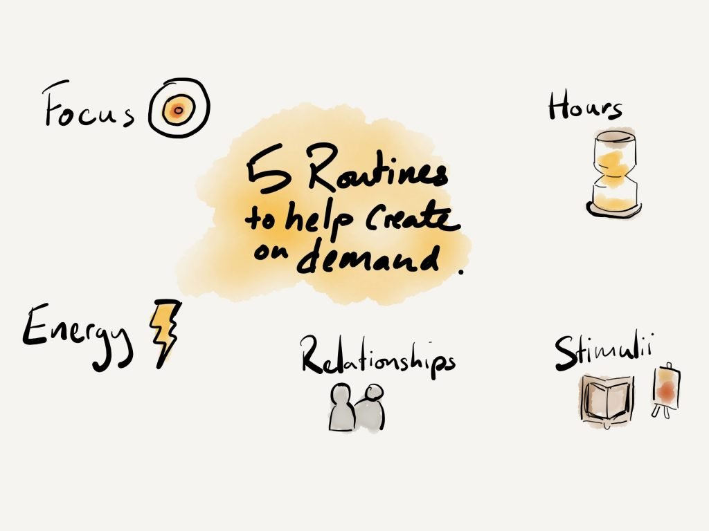 5 practices that help create on demand.