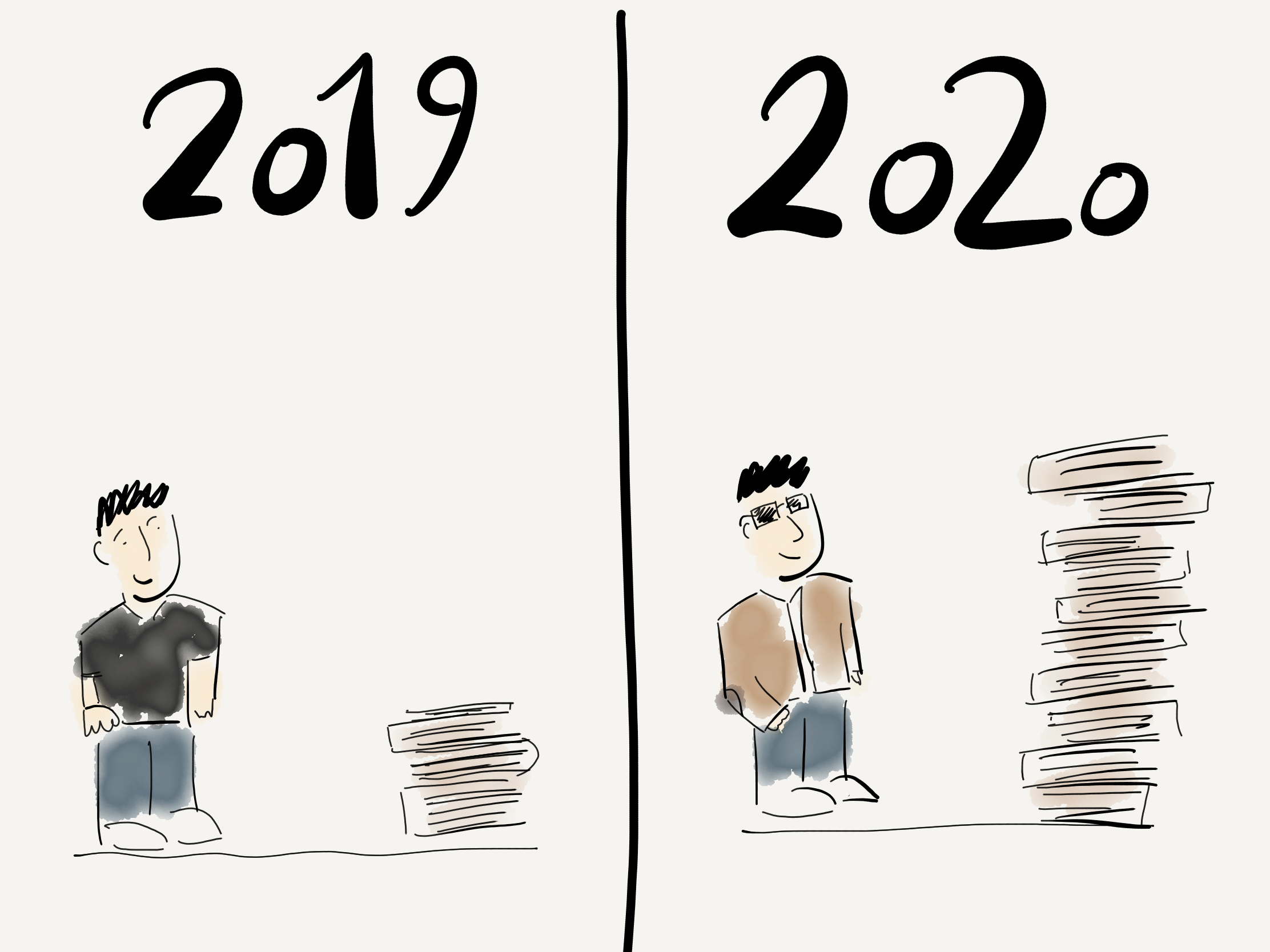 How I read 3x more books in 2020